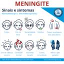 Sinais e sintomas de meningite